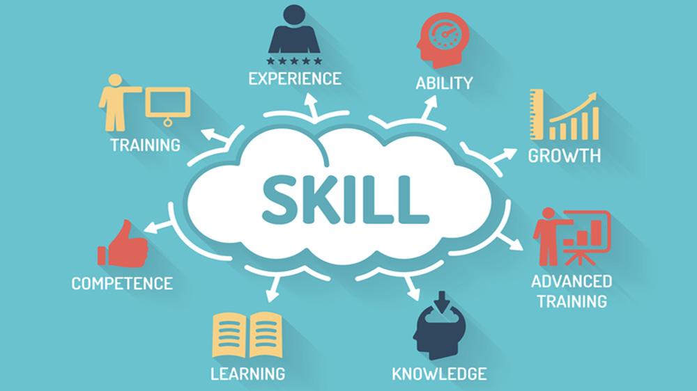 Image result for Entrepreneurship development Skill